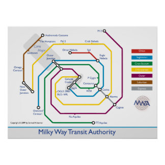 Milky Way Transity Authority Poster