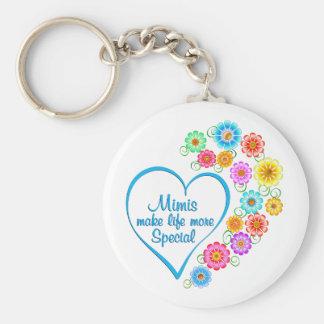 Mimi Special Heart Keychain