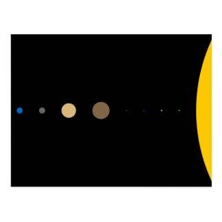 Minimalist Solar System Postcard