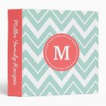 Mint and Coral Chevron Custom Monogram