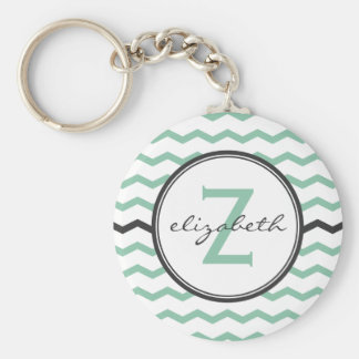 Mint Chevron Monogram Basic Round Button Keychain