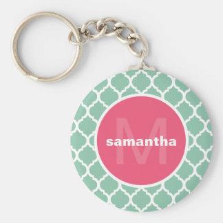 Mint Green and Hot Pink Quatrefoil Monogram Keychain