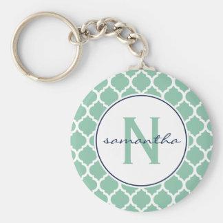 Mint Green and Navy Blue Quatrefoil Monogram Keychain