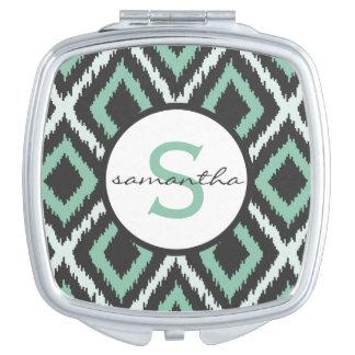 Mint Green Ikat Monogram Compact Mirror