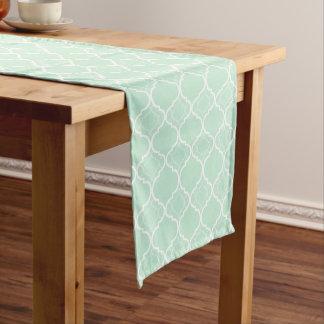 Mint Green Quatrefoil Geometric Pattern Short Table Runner