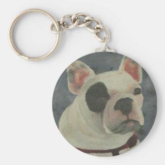 Miss Piggy Basic Round Button Keychain