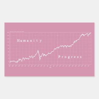 MJIA (Martelle Jones Industrial Average) Sticker