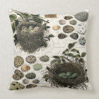 Modern Vintage French bird nests and eggs Throw Pillow