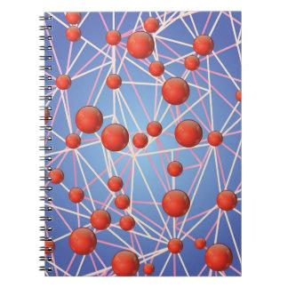 molecular texture notebook