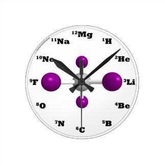 Molecule Clock - Purple