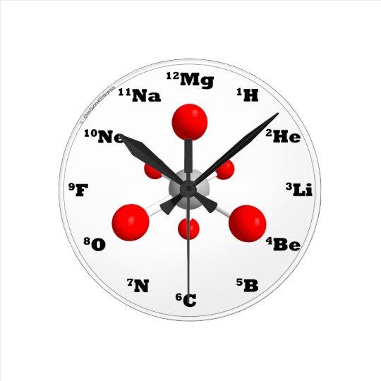 Molecule Clock - Red