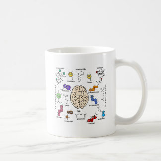 Molecules Galore! Coffee Mug