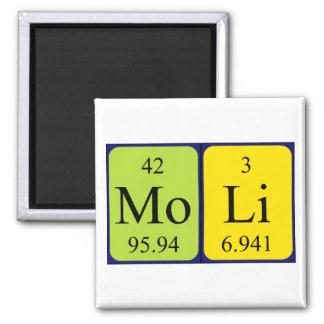 Moli periodic table name magnet