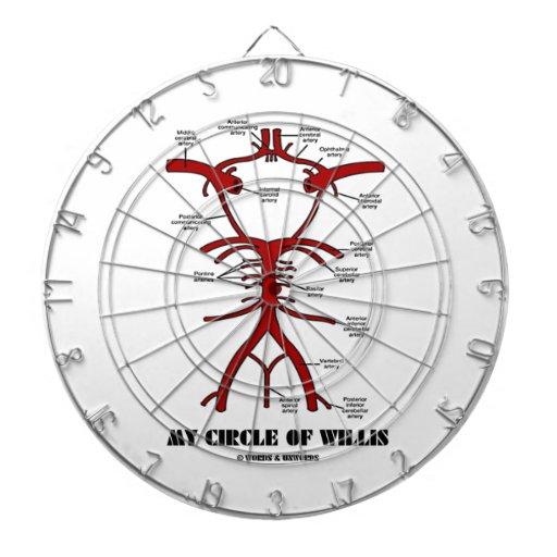 Mon cercle de willis (anatomique) jeux de fléchettes