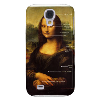 Mona Lisa EFT Meridian Tapping Hypnosis Gifts