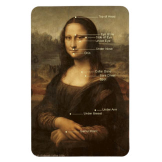"Mona Lisa EFT Tapping Points 4""x6"" flexible magnet"