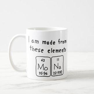 Mona periodic table name mug