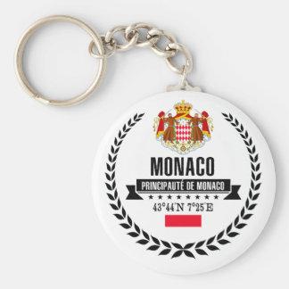 Monaco Keychain
