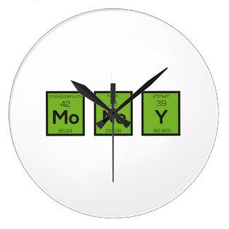 Money Chemical Element Funny Z3z08 Large Clock