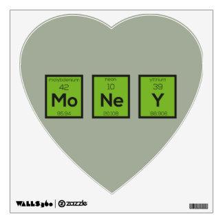 Money Chemical Element Funny Z3z08 Wall Sticker