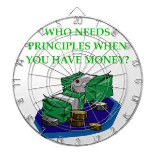 MONEY DARTBOARD