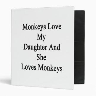 Monkeys Love My Daughter And She Loves Monkeys Binder