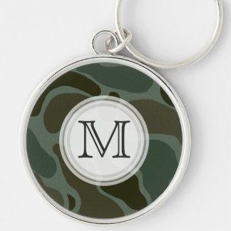 Monogram: Camouflage Keychain