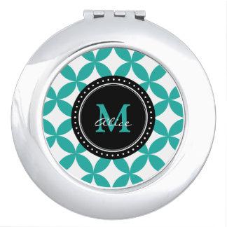 Monogram | Classic White Aqua Abstract Circles Travel Mirror