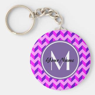 Monogrammed Pink and Purple Chevron Patchwork Keychain