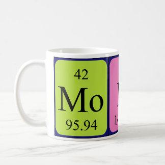 Monti periodic table name mug