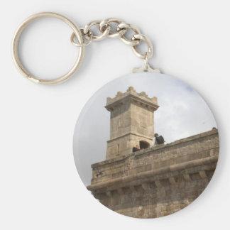 Montjuic Castle, Barcelona Keychain