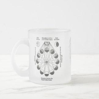 Moon Mug #3