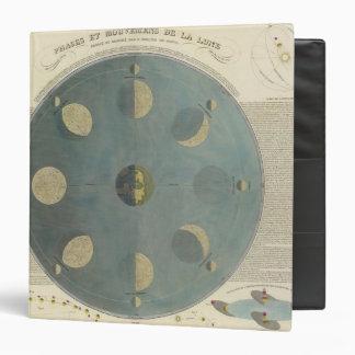 Moon Phases Vinyl Binder