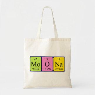 Moona periodic table name tote bag