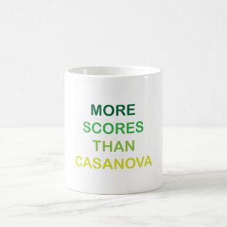 MORE SCORES THAN CASANOVA COFFEE MUG