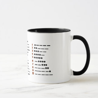 Morse Code Ham Radio Mug to Customize