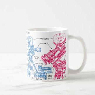 Motion Picture Cameras (colour) Coffee Mug