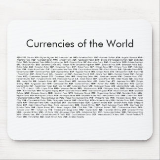 Mousepad - Currencies of the World - FOREX