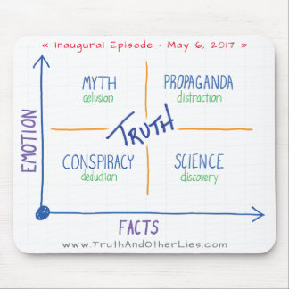 Mousepad, Inaugural Episode, Truth and Other Lies™ Mouse Pad