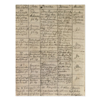 Mozart's entry in the baptismal register, 1756 postcard