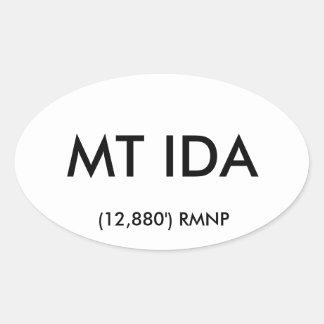 Mt Ida Oval Sticker