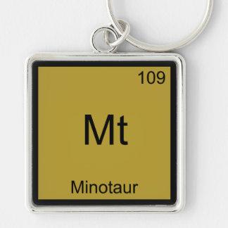 Mt - Minotaur Funny Chemistry Element Symbol Tee Keychain