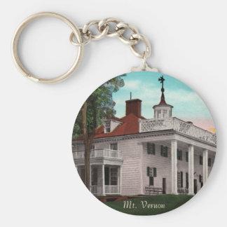 Mt. Vernon Vintage Keychain