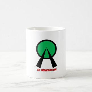 Mug AO generation