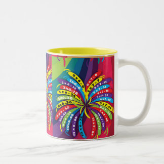 Mug Child Times Tables Fire Works Bright Colour