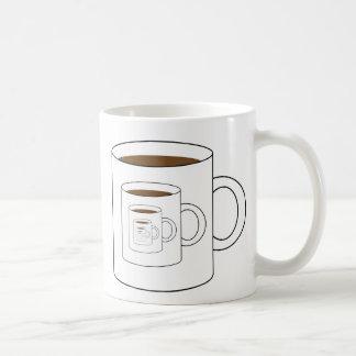 Mug on a Mug on a Mug on a Mug...