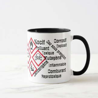 Mug Pictograms safety
