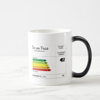 Mug procel