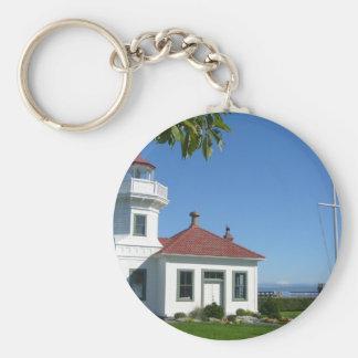 Mukilteo Lighthouse Keychain