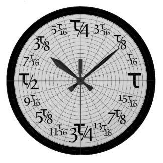 Multiples of Tau Large Clock